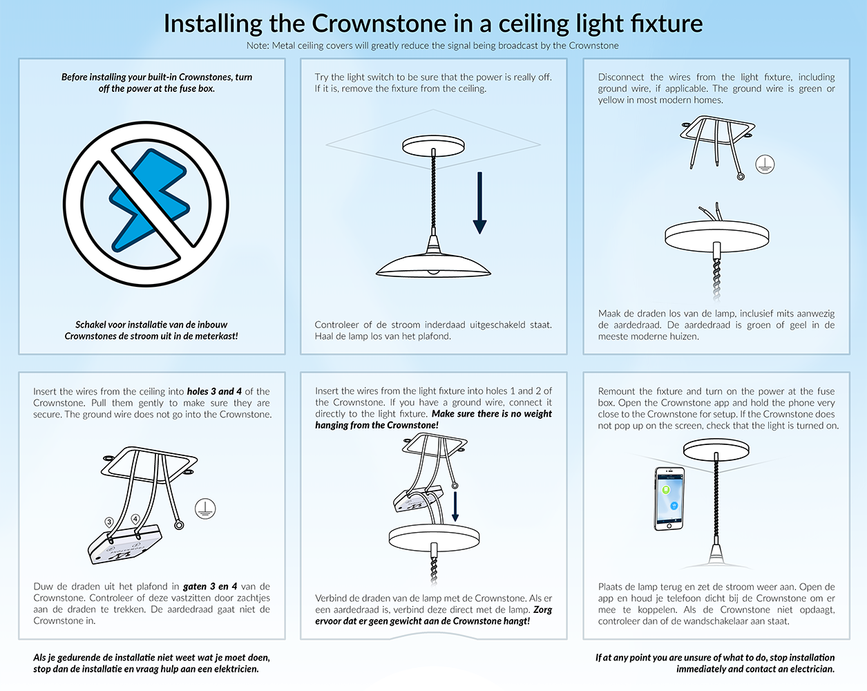 Crownstone installation manual behind a light switch