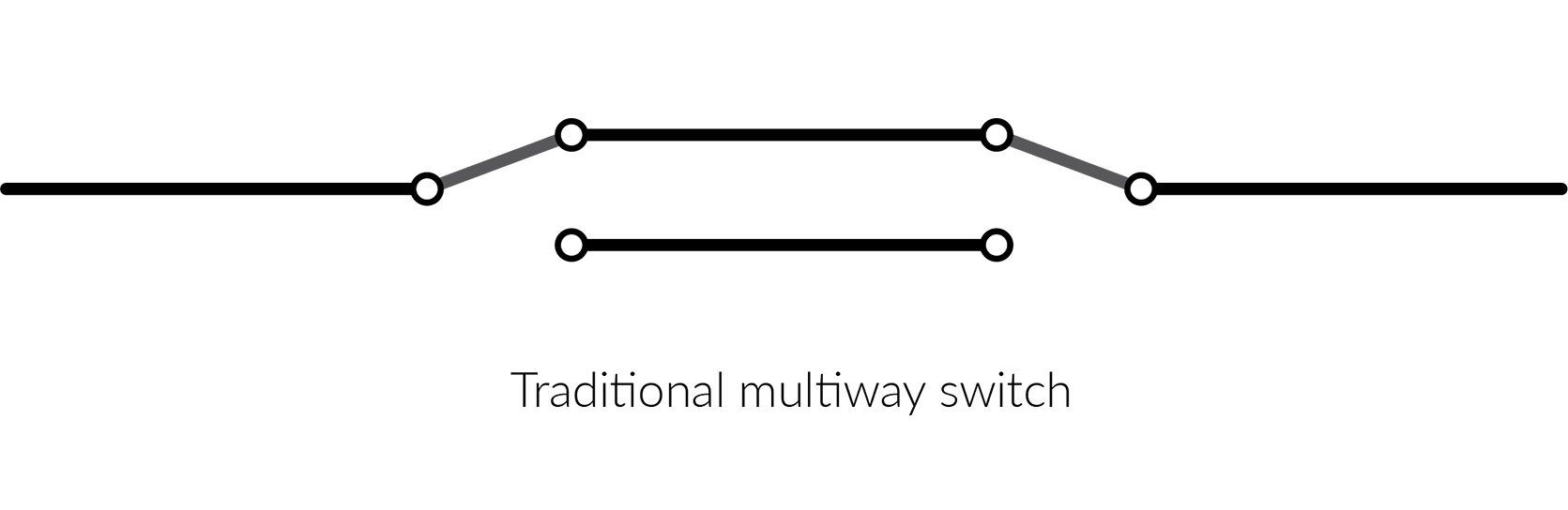 Multiway switch